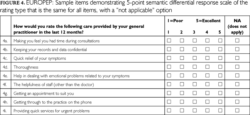 what patients tell us about primary healthcare evaluation instruments